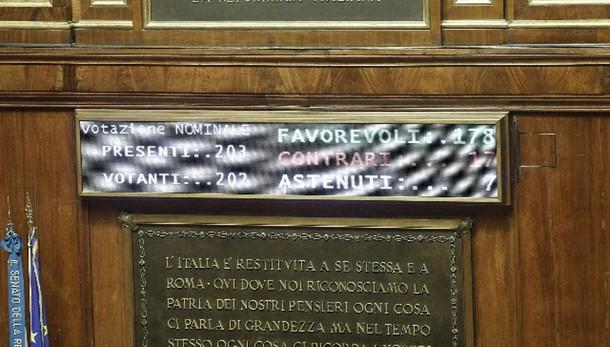Riforme: ok Senato a ddl con 179 sì