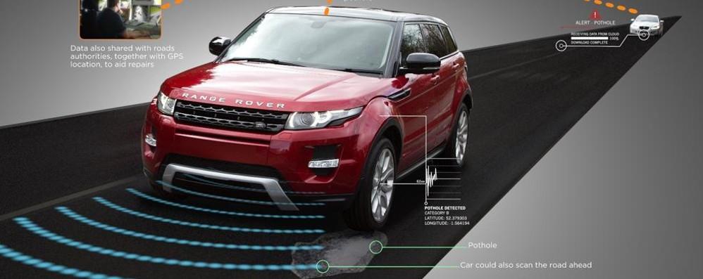 Jaguar Land Rover Lancia Lallarme Buche Rubriche Lecco