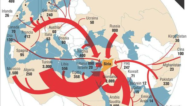 Fermato macedone, reclutava per l'Isis