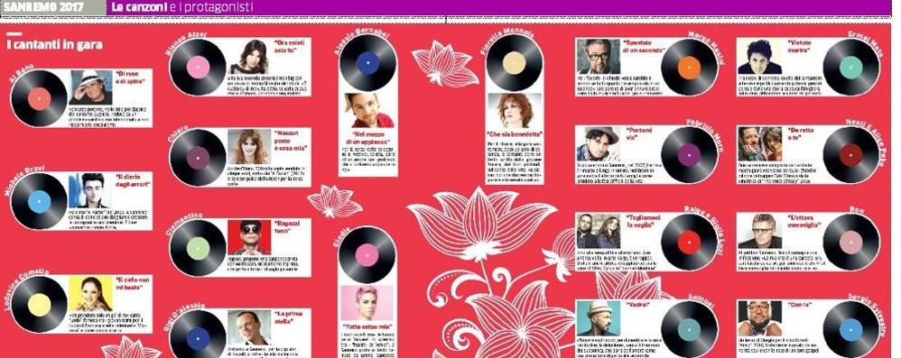 Sanremo, al Festival con La Provincia  Sei pagine con  canzoni e commenti