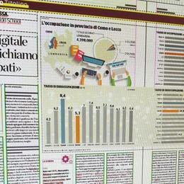 """Lunedì su """"Imprese&Lavoro""""  Il focus sull'occupazione a Como  La mappa lombarda  interattiva"""