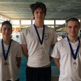 Como Nuoto e Sporting Club 63 Monza porta bene: che risultati