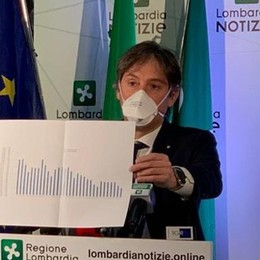Coronavirus: il punto   di Regione Lombardia  «Pasquetta, state a casa»