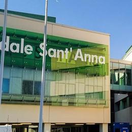Ospedale Sant'Anna  Zero pazienti Covid  in Terapia intensiva