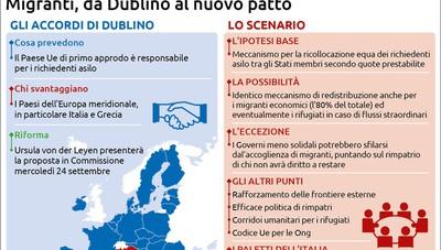 Ue vuole rimpatri veloci, solidarietà sarà obbligatoria
