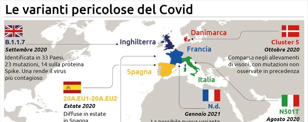 Allarme 'rosso scuro' in Europa, stretta sui viaggi